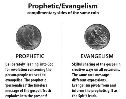 Prophetic/Evangelism